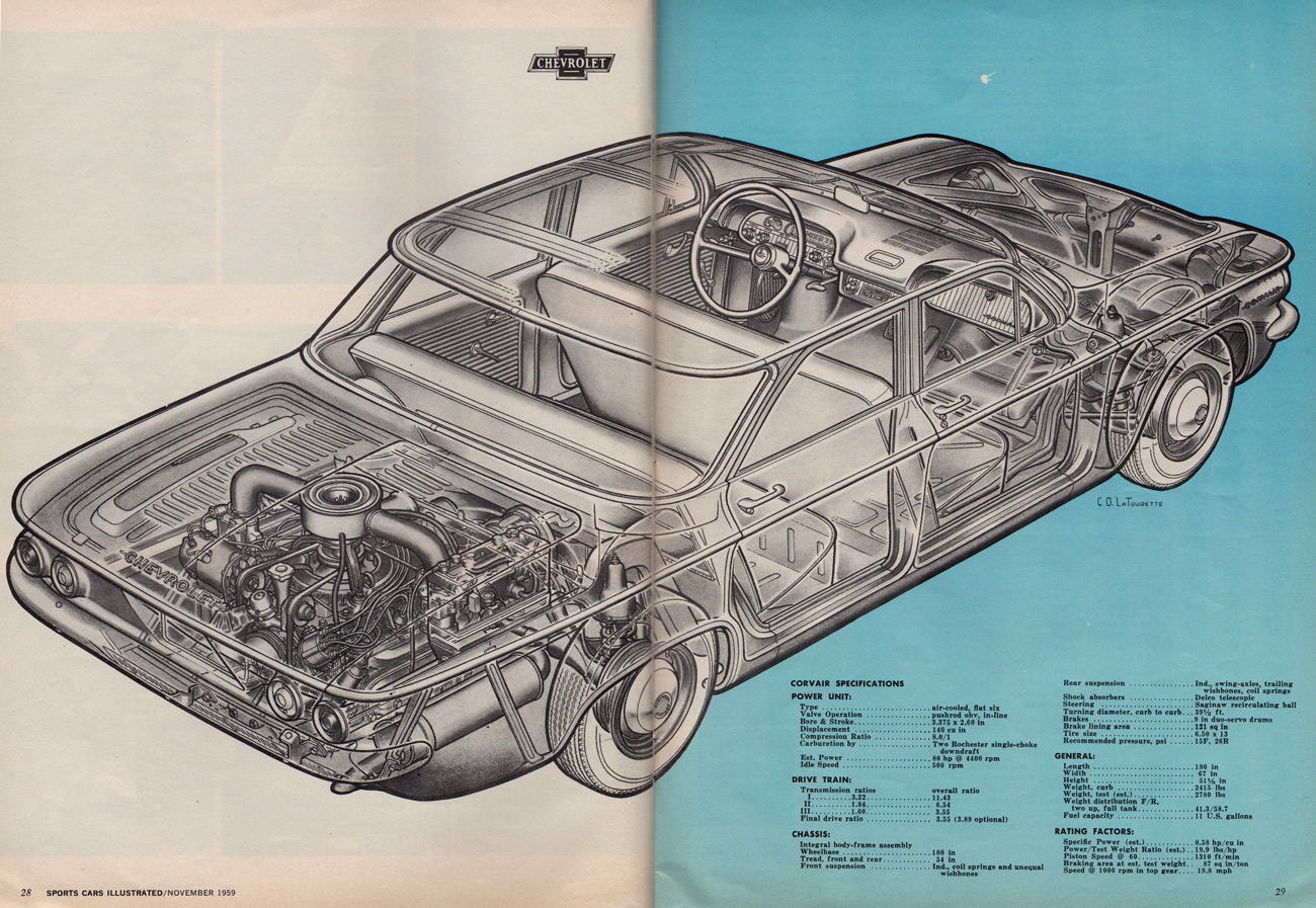 1959 Corvair Cutaway Sports Car Illustrated